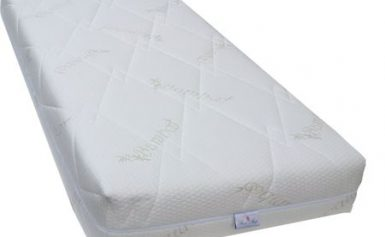 Saltea Best Sleep, 160X200 cm – Review detaliat si Sfaturi utile