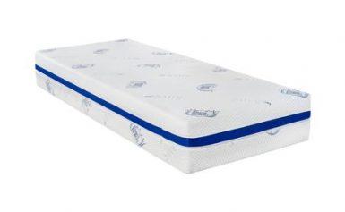 Saltea Bavaria Arcuri impachetate si Memory Foam 160 x 200 cm – Review si Recomandari